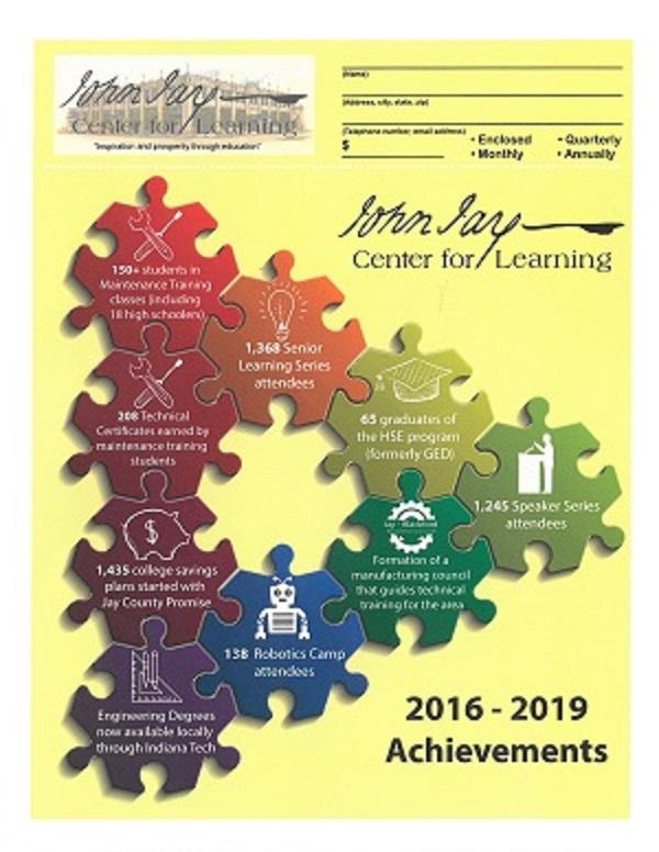 2016-2019 Achievements